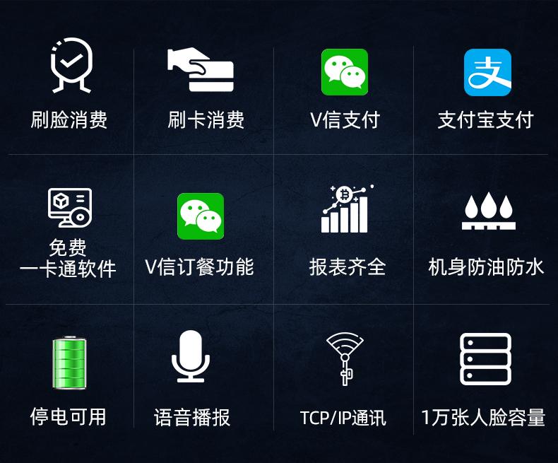 人脸识别消费机,刷脸+手机扫码+刷卡(图2)